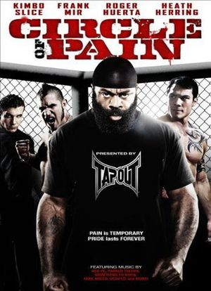Circle of Pain 2010 DVDRip XViD